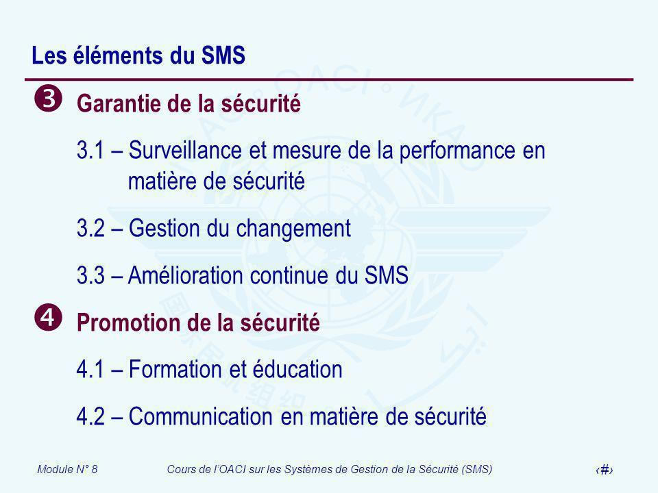 Module N° 8Cours de lOACI sur les Systèmes de Gestion de la Sécurité (SMS) 7 Les éléments du SMS Garantie de la sécurité 3.1 – Surveillance et mesure