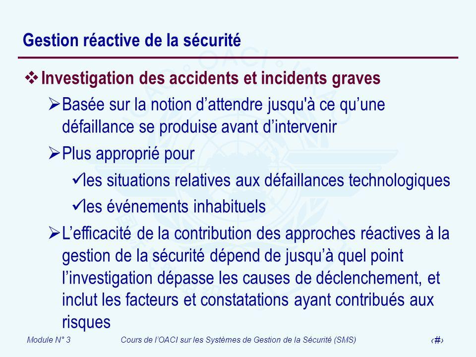 Module N° 3Cours de lOACI sur les Systèmes de Gestion de la Sécurité (SMS) 19 Gestion réactive de la sécurité Investigation des accidents et incidents