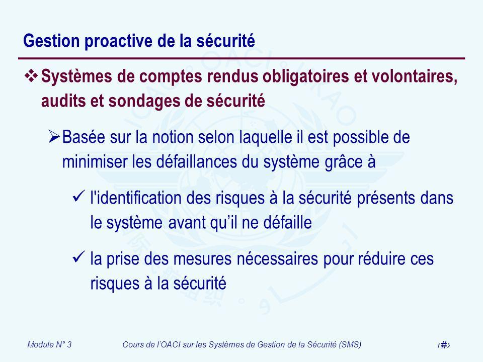 Module N° 3Cours de lOACI sur les Systèmes de Gestion de la Sécurité (SMS) 20 Gestion proactive de la sécurité Systèmes de comptes rendus obligatoires