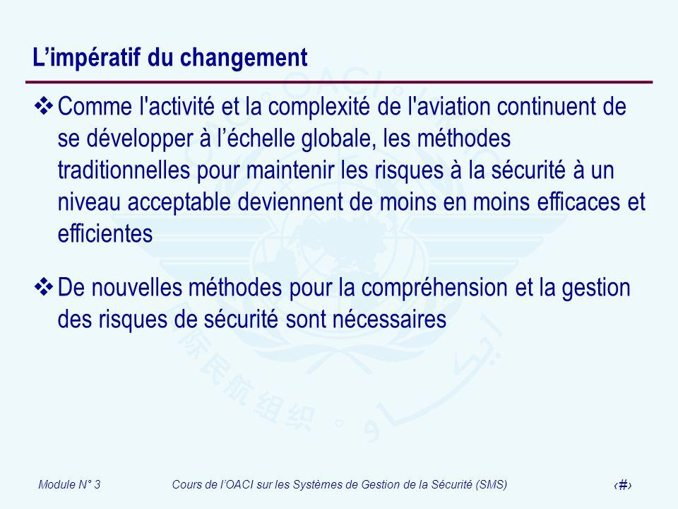 Module N° 3Cours de lOACI sur les Systèmes de Gestion de la Sécurité (SMS) 24 Limpératif du changement Comme l'activité et la complexité de l'aviation