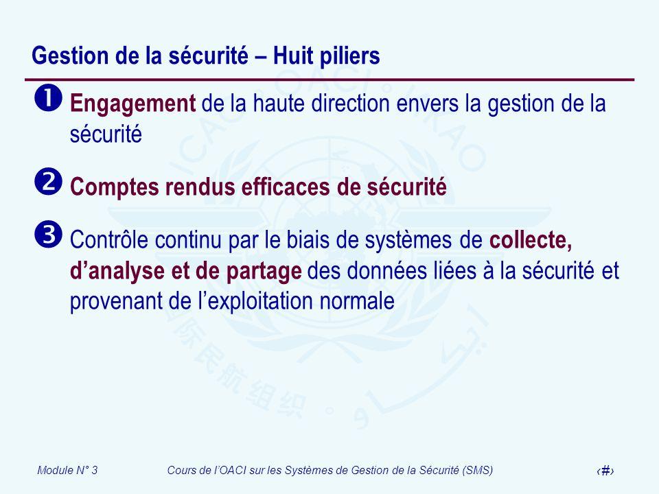 Module N° 3Cours de lOACI sur les Systèmes de Gestion de la Sécurité (SMS) 26 Gestion de la sécurité – Huit piliers Engagement de la haute direction e