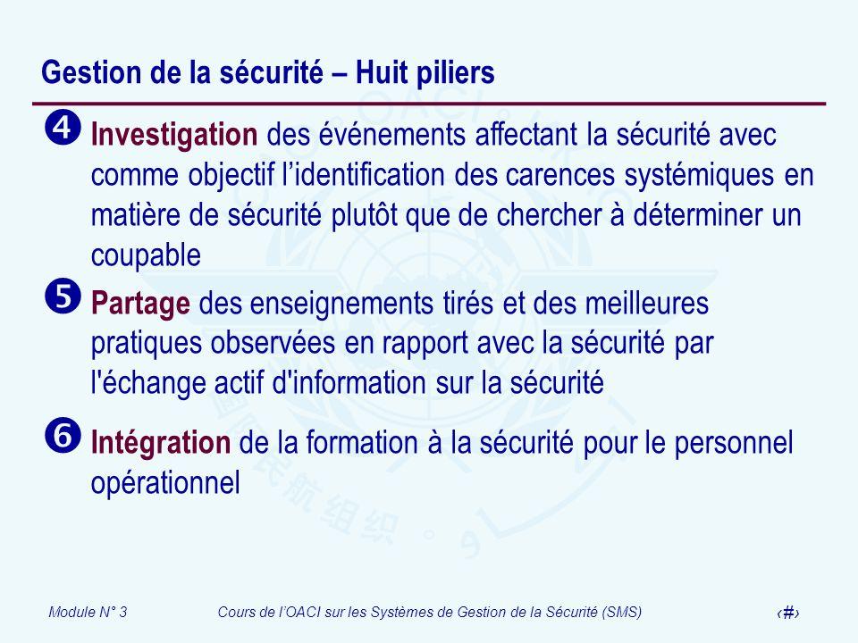 Module N° 3Cours de lOACI sur les Systèmes de Gestion de la Sécurité (SMS) 27 Gestion de la sécurité – Huit piliers Investigation des événements affec