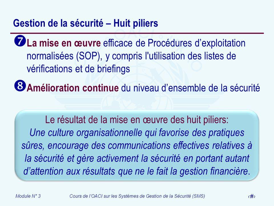 Module N° 3Cours de lOACI sur les Systèmes de Gestion de la Sécurité (SMS) 28 Gestion de la sécurité – Huit piliers La mise en œuvre efficace de Procé
