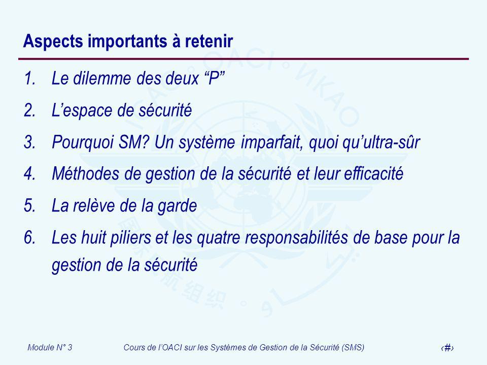 Module N° 3Cours de lOACI sur les Systèmes de Gestion de la Sécurité (SMS) 40 Aspects importants à retenir 1.Le dilemme des deux P 2.Lespace de sécuri