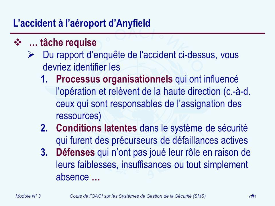 Module N° 3Cours de lOACI sur les Systèmes de Gestion de la Sécurité (SMS) 44 Laccident à laéroport dAnyfield … tâche requise Du rapport denquête de l