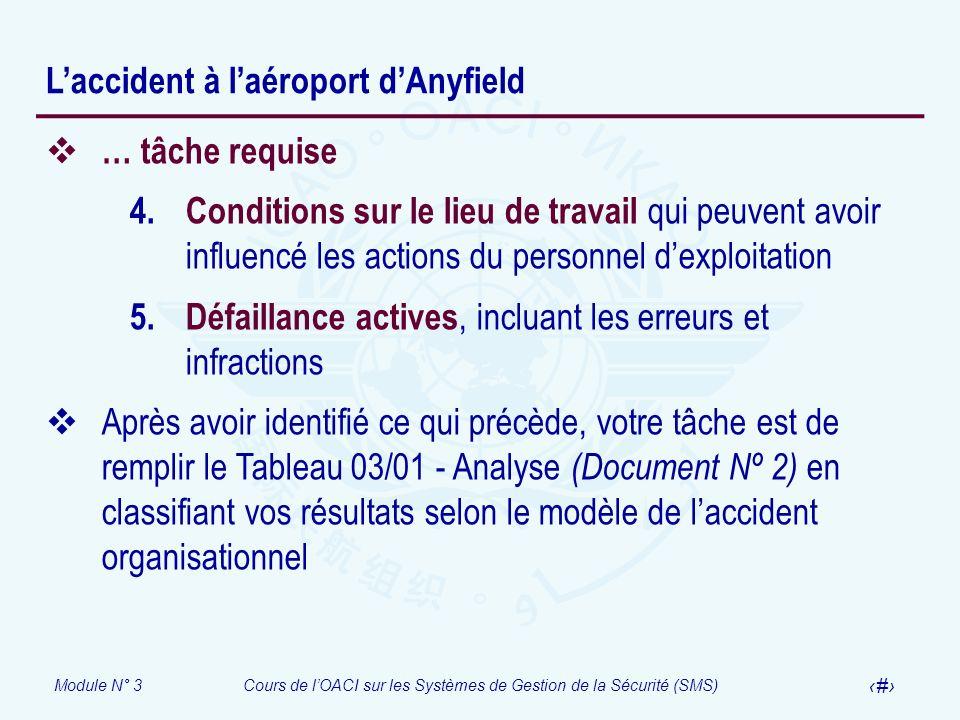 Module N° 3Cours de lOACI sur les Systèmes de Gestion de la Sécurité (SMS) 45 Laccident à laéroport dAnyfield … tâche requise 4. Conditions sur le lie