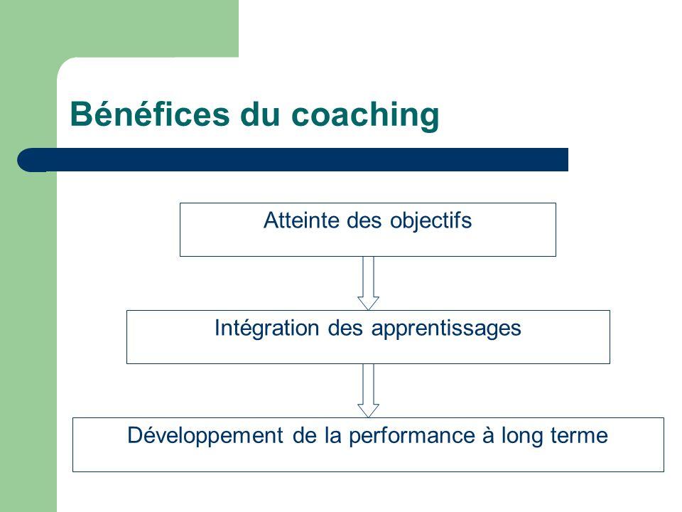Bénéfices du coaching Développement de la performance à long terme Intégration des apprentissages Atteinte des objectifs