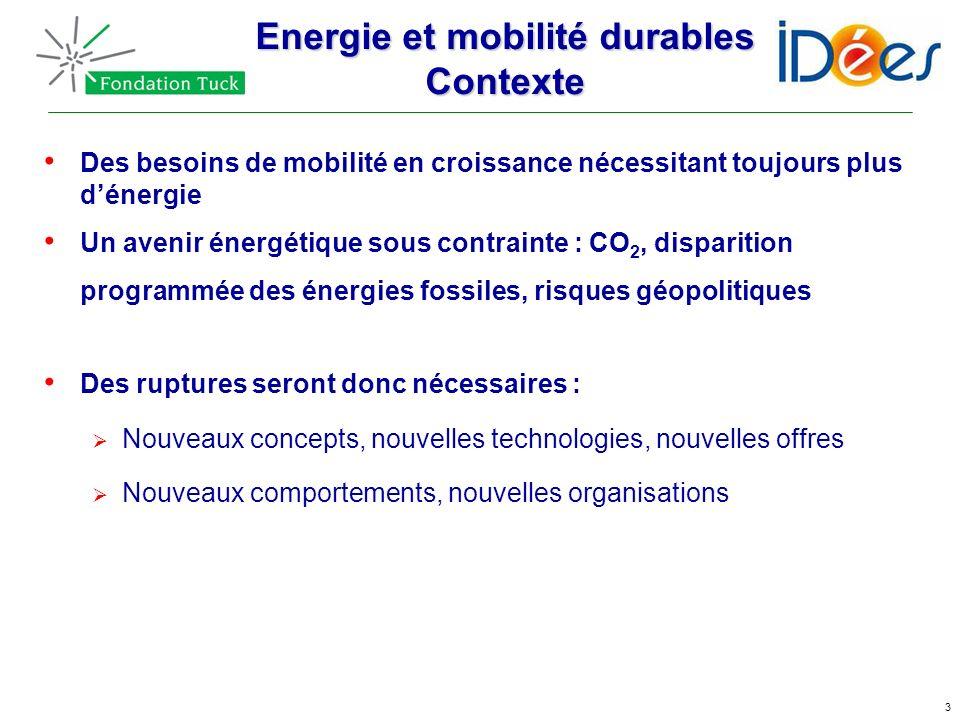 3 Energie et mobilité durables Contexte Des besoins de mobilité en croissance nécessitant toujours plus dénergie Un avenir énergétique sous contrainte