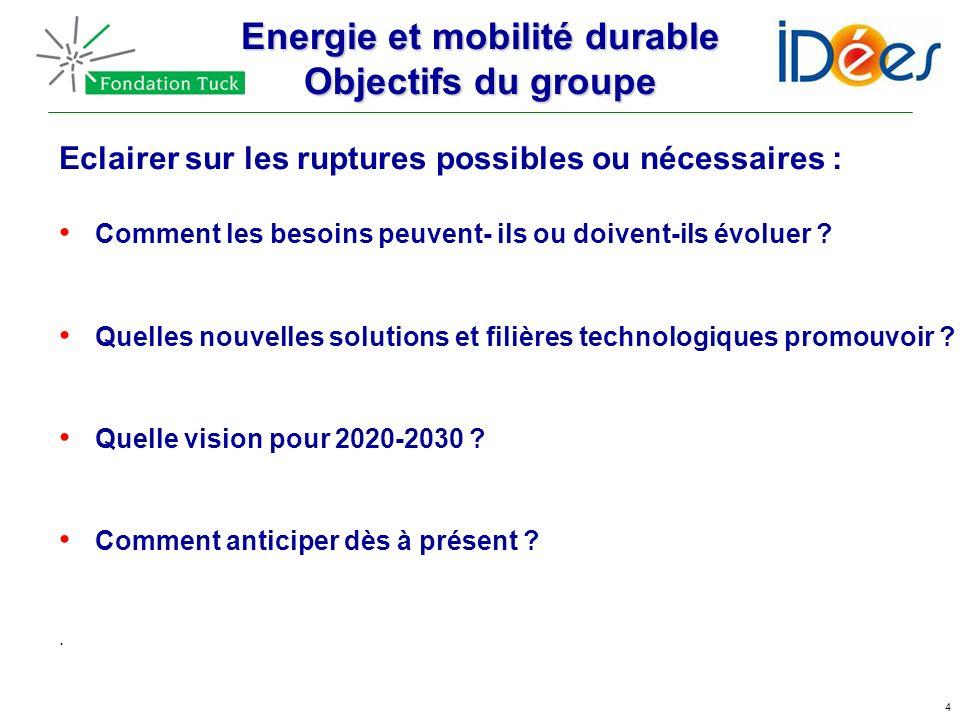 4 Energie et mobilité durable Objectifs du groupe Eclairer sur les ruptures possibles ou nécessaires : Comment les besoins peuvent- ils ou doivent-ils
