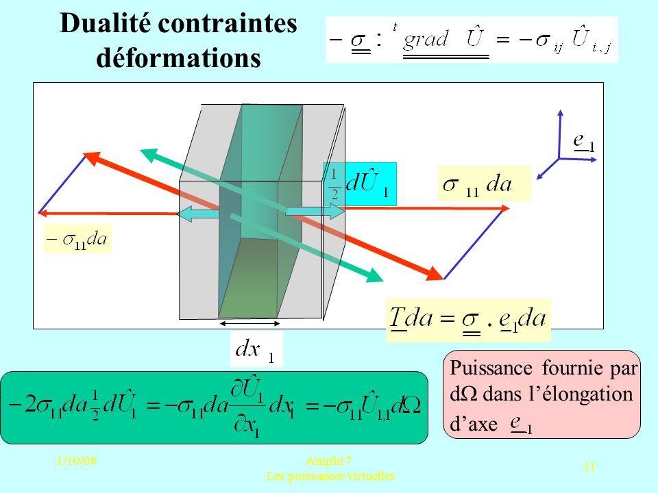 1/10/08Amphi 7 Les puissances virtuelles 11 Dualité contraintes déformations Puissance fournie par d dans lélongation daxe