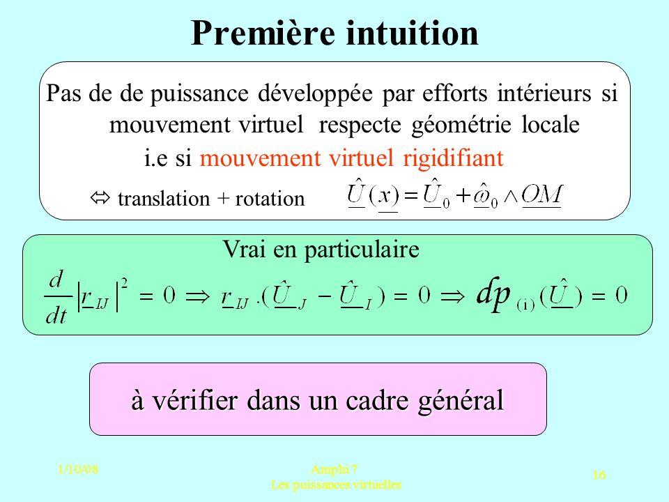 1/10/08Amphi 7 Les puissances virtuelles 16 Première intuition Pas de de puissance développée par efforts intérieurs si mouvement virtuel respecte géo