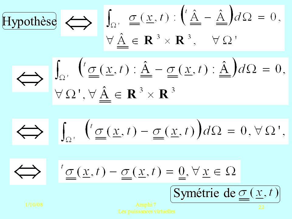 1/10/08Amphi 7 Les puissances virtuelles 22 Symétrie de Hypothèse