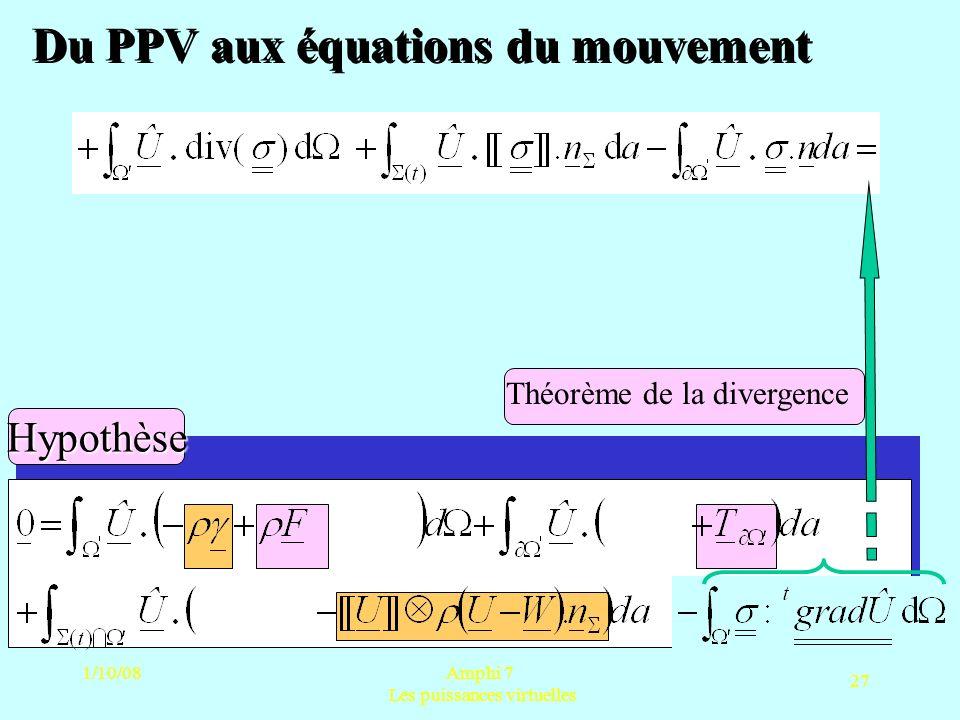 1/10/08Amphi 7 Les puissances virtuelles 27 Du PPV aux équations du mouvement Théorème de la divergenceHypothèse