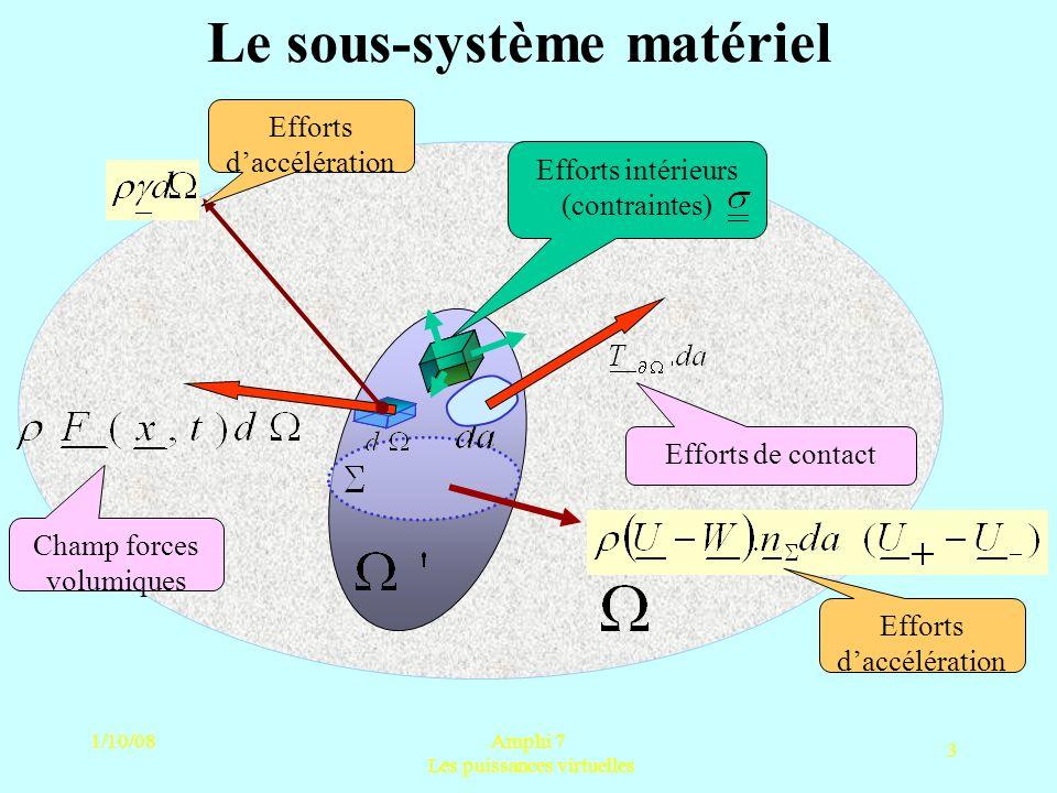 1/10/08Amphi 7 Les puissances virtuelles 4 Équations générales du mouvement en tout point régulier de Symétrie du tenseur des contraintes Relations de saut (référentiel galiléen) Vecteur contrainte et conditions aux limites sur toute interface Équations de champ (référentiel galiléen)