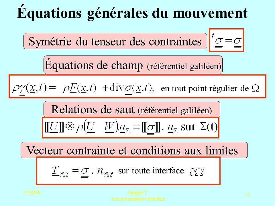 1/10/08Amphi 7 Les puissances virtuelles 4 Équations générales du mouvement en tout point régulier de Symétrie du tenseur des contraintes Relations de
