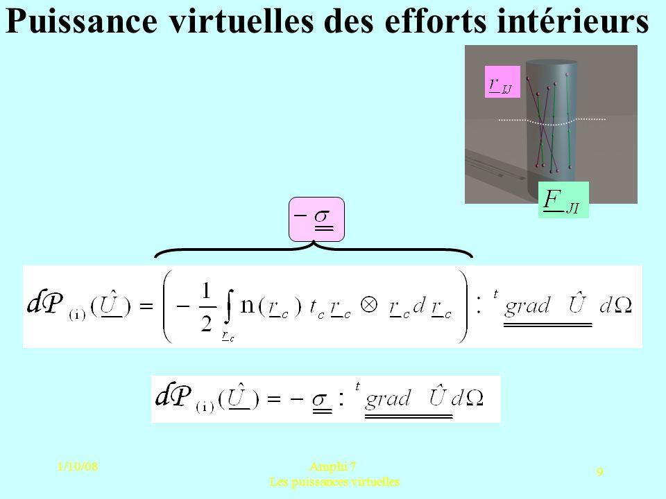 1/10/08Amphi 7 Les puissances virtuelles 30 Principe des puissances virtuelles -Équations de champ - Relations de saut -Vecteur contrainte et conditions aux limites mouvement virtuel régulier dans un référentiel GALILÉEN mouvement virtuel rigidifiant -Symétrie de