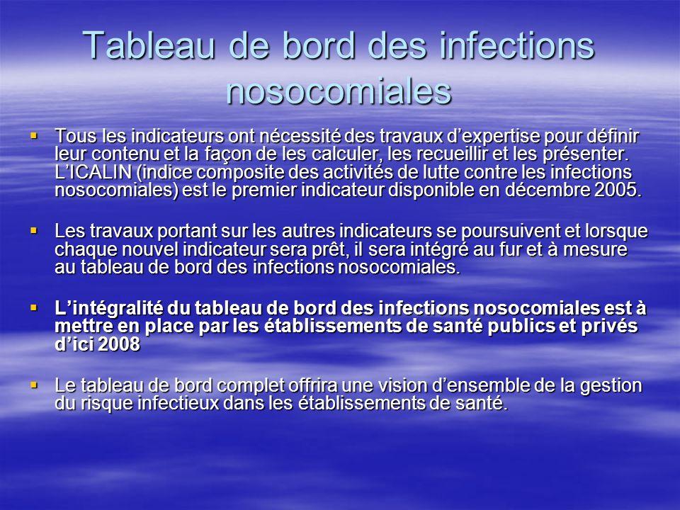 Tableau de bord des infections nosocomiales Tous les indicateurs ont nécessité des travaux dexpertise pour définir leur contenu et la façon de les calculer, les recueillir et les présenter.