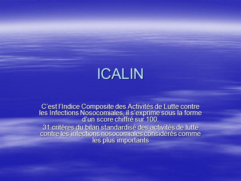 ICALIN Cest lIndice Composite des Activités de Lutte contre les Infections Nosocomiales, il sexprime sous la forme dun score chiffré sur 100.