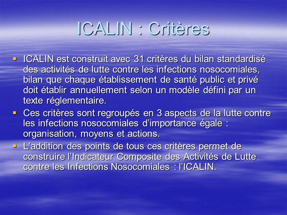 ICALIN : Critères ICALIN est construit avec 31 critères du bilan standardisé des activités de lutte contre les infections nosocomiales, bilan que chaque établissement de santé public et privé doit établir annuellement selon un modèle défini par un texte réglementaire.