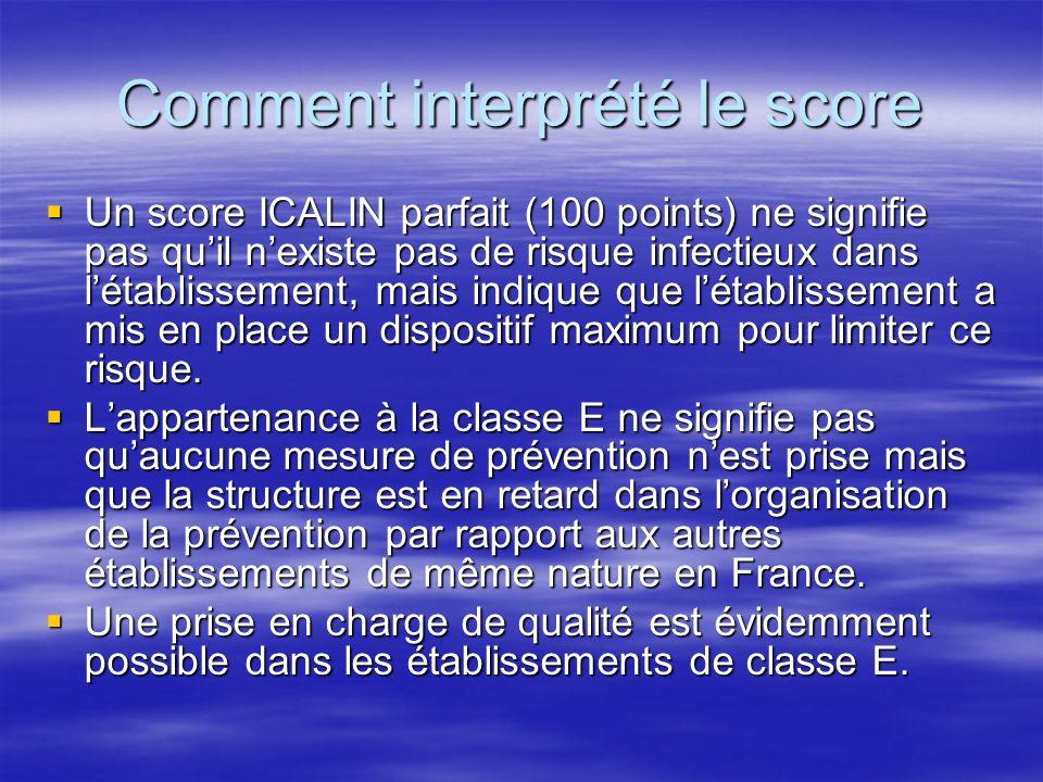 Comment interprété le score Un score ICALIN parfait (100 points) ne signifie pas quil nexiste pas de risque infectieux dans létablissement, mais indique que létablissement a mis en place un dispositif maximum pour limiter ce risque.