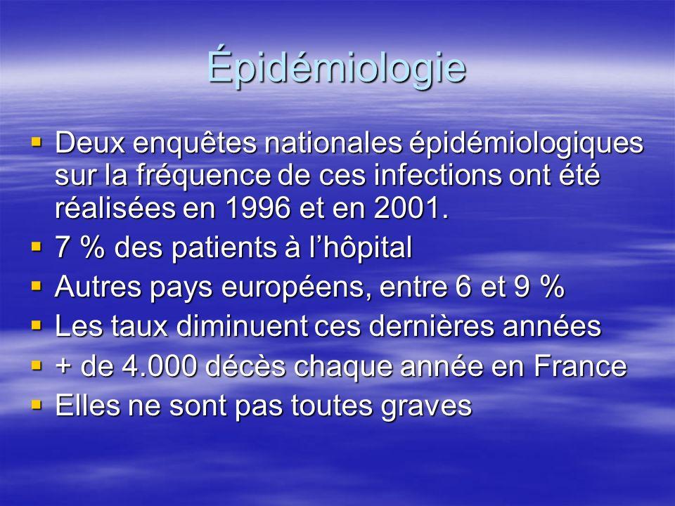 Épidémiologie Deux enquêtes nationales épidémiologiques sur la fréquence de ces infections ont été réalisées en 1996 et en 2001.