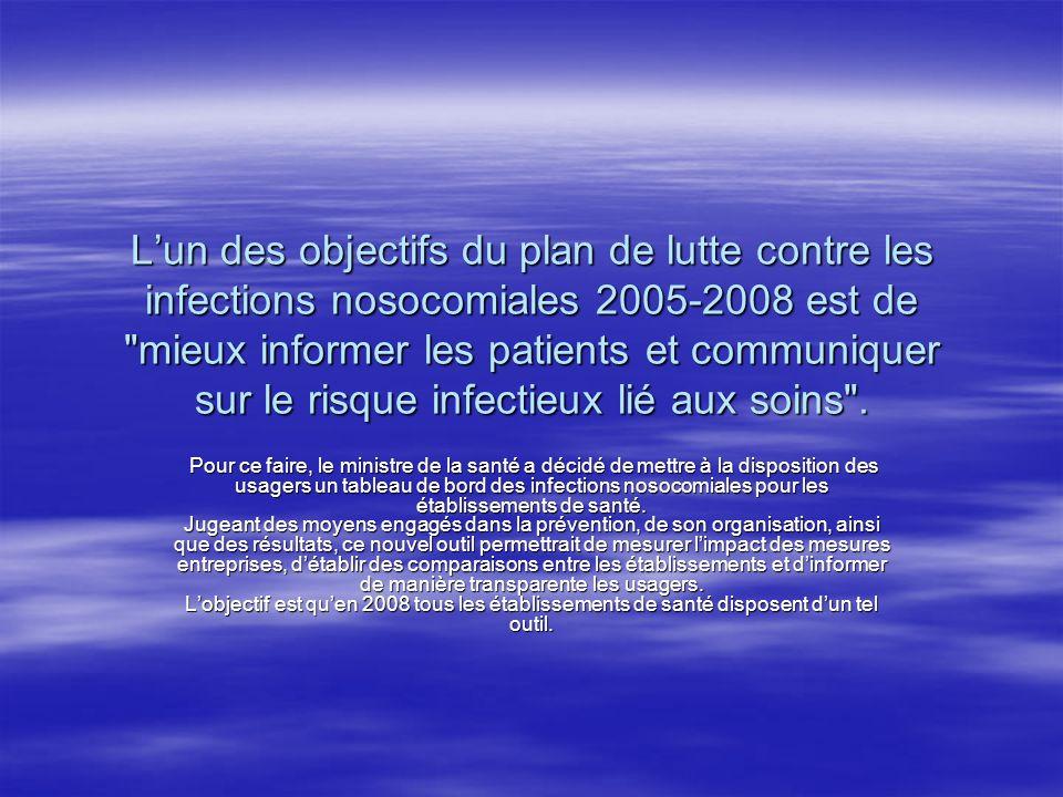 Lun des objectifs du plan de lutte contre les infections nosocomiales 2005-2008 est de mieux informer les patients et communiquer sur le risque infectieux lié aux soins .