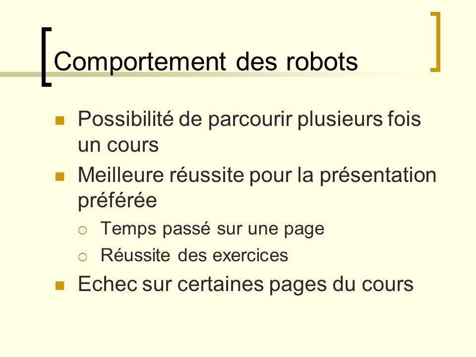 Analyse des tests Les paramètres Les pondérateurs des paramètres collectifs, Les pondérateurs des paramètres individuels, La valeur minimale de la fitness, … Tests avec les paramètres personnels Changement automatique de préférence Redirection sur les pages qui correspondent aux préférences du robot