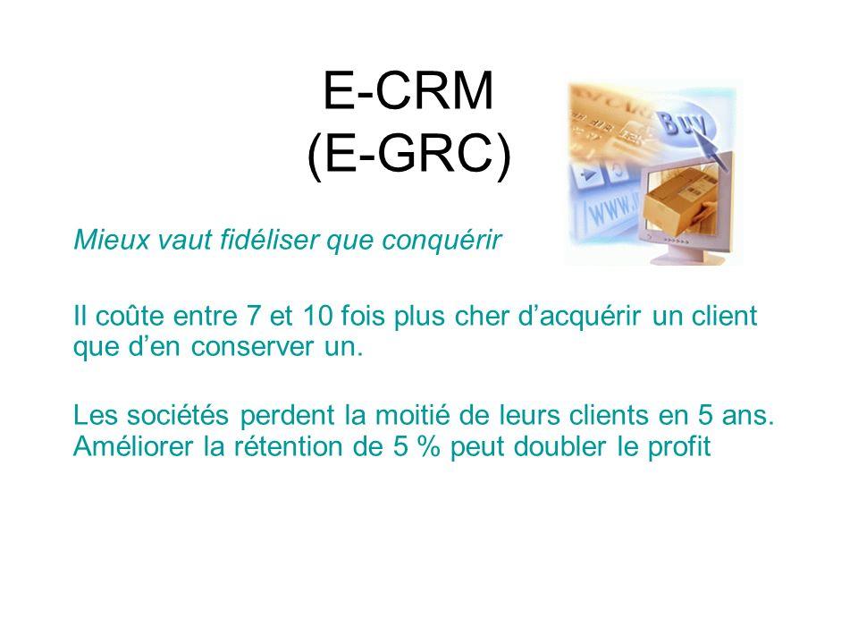 E-CRM (E-GRC) Mieux vaut fidéliser que conquérir Il coûte entre 7 et 10 fois plus cher dacquérir un client que den conserver un. Les sociétés perdent
