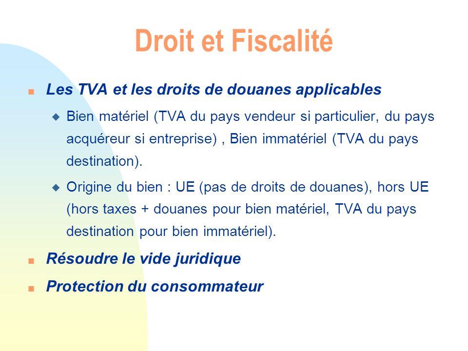 Droit et Fiscalité n Les TVA et les droits de douanes applicables u Bien matériel (TVA du pays vendeur si particulier, du pays acquéreur si entreprise