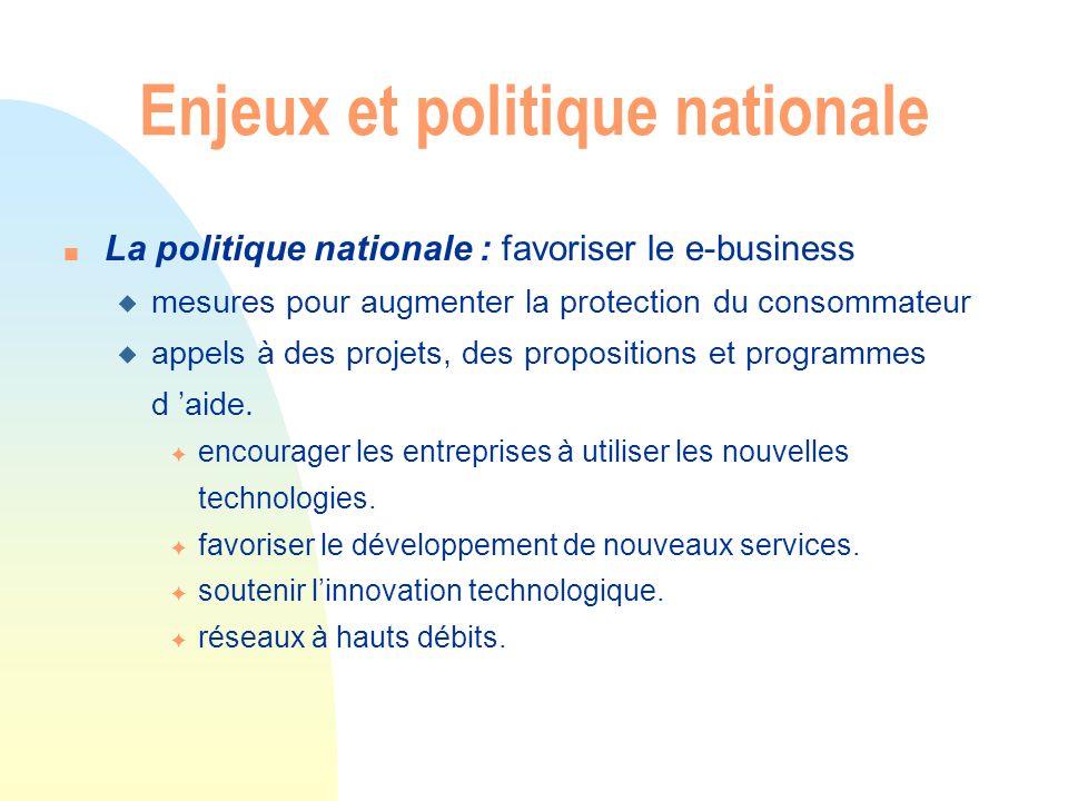 n La politique nationale : favoriser le e-business u mesures pour augmenter la protection du consommateur u appels à des projets, des propositions et