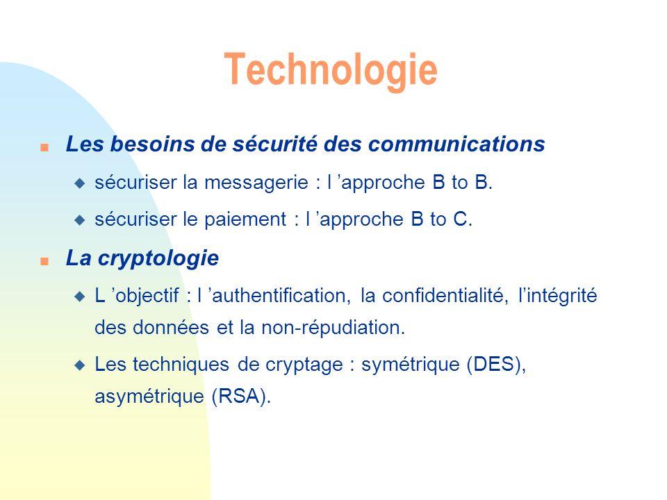 n Les besoins de sécurité des communications u sécuriser la messagerie : l approche B to B. u sécuriser le paiement : l approche B to C. n La cryptolo