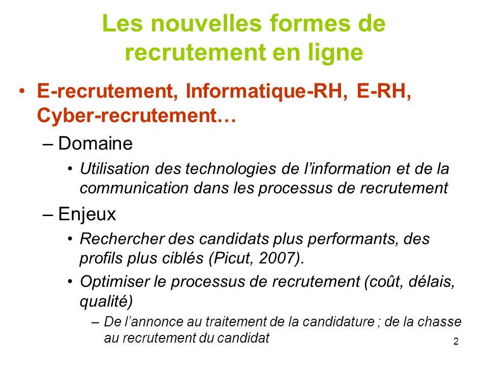 2 Les nouvelles formes de recrutement en ligne E-recrutement, Informatique-RH, E-RH, Cyber-recrutement… –Domaine Utilisation des technologies de linfo