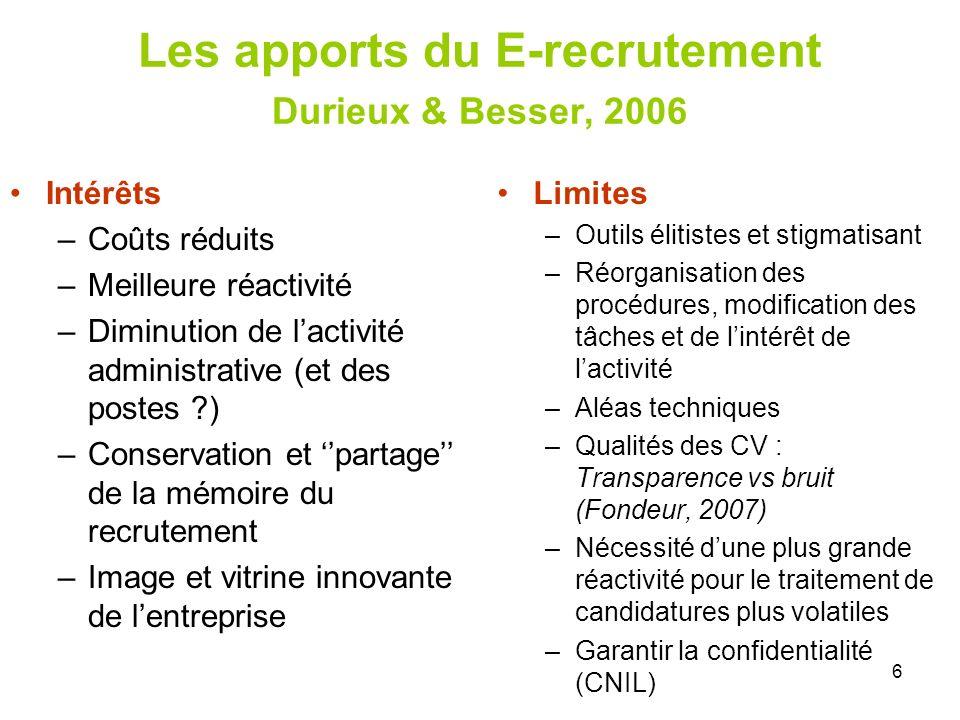 6 Les apports du E-recrutement Durieux & Besser, 2006 Intérêts –Coûts réduits –Meilleure réactivité –Diminution de lactivité administrative (et des po