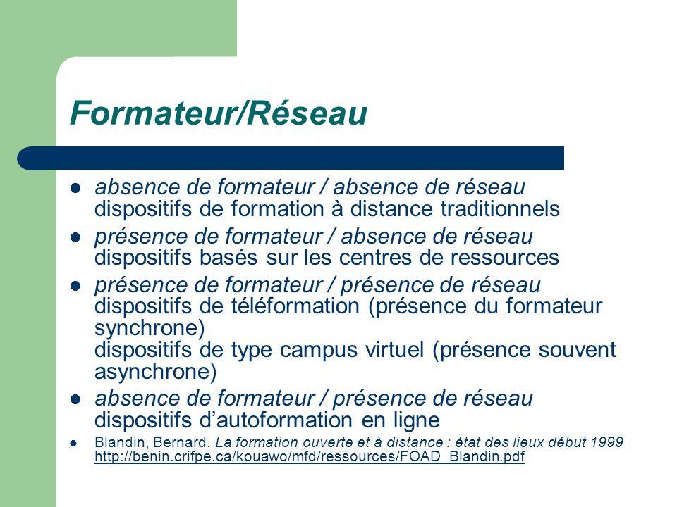 Formateur/Réseau absence de formateur / absence de réseau dispositifs de formation à distance traditionnels présence de formateur / absence de réseau