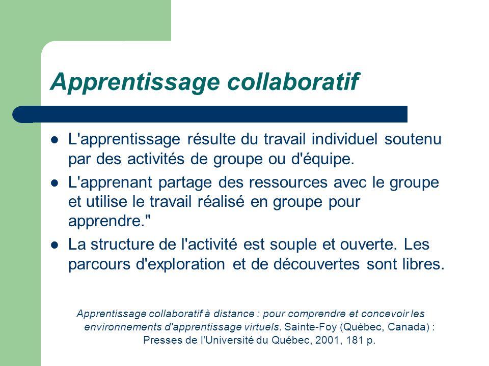Apprentissage collaboratif L'apprentissage résulte du travail individuel soutenu par des activités de groupe ou d'équipe. L'apprenant partage des ress