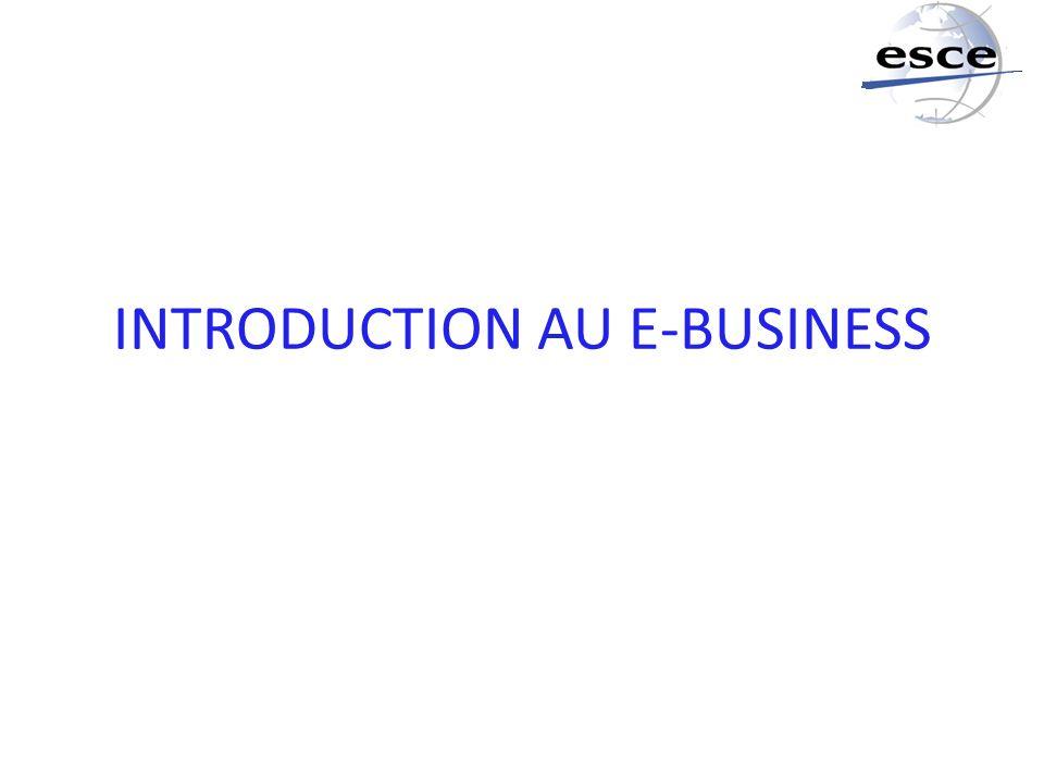 INTRODUCTION AU E-BUSINESS