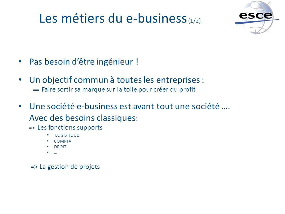 Les métiers du e-business (1/2) Pas besoin dêtre ingénieur ! Un objectif commun à toutes les entreprises : Faire sortir sa marque sur la toile pour cr