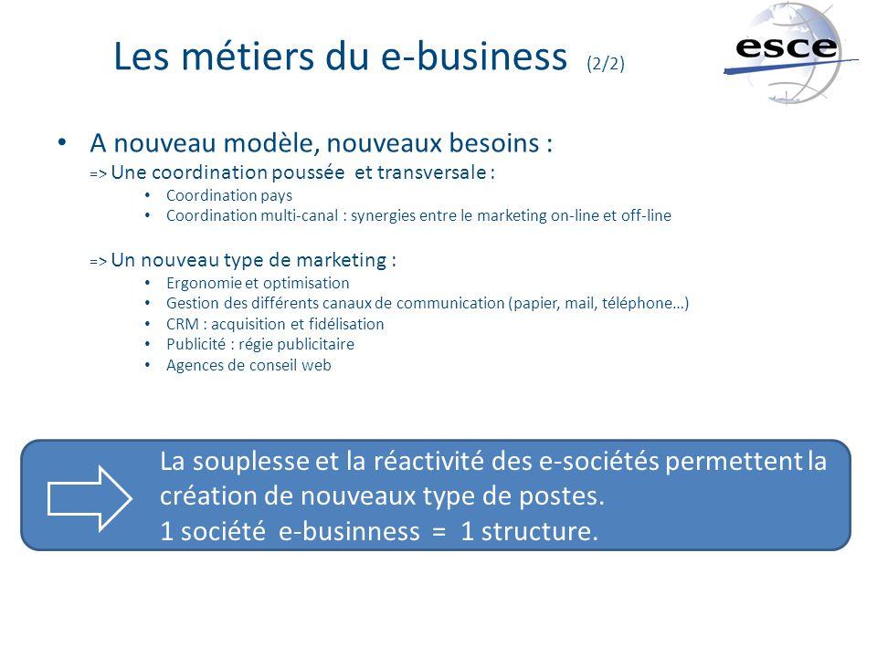 Les métiers du e-business (2/2) A nouveau modèle, nouveaux besoins : => Une coordination poussée et transversale : Coordination pays Coordination mult