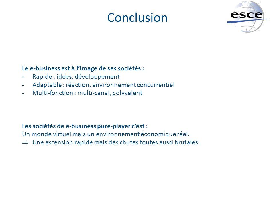 Conclusion Le e-business est à limage de ses sociétés : -Rapide : idées, développement -Adaptable : réaction, environnement concurrentiel -Multi-fonct