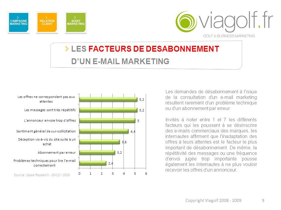 LES FACTEURS DE DESABONNEMENT DUN E-MAIL MARKETING 9 Les demandes de désabonnement à l'issue de la consultation d'un e-mail marketing résultent rareme