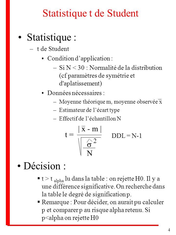 4 Statistique t de Student Statistique : –t de Student Condition dapplication : –Si N < 30 : Normalité de la distribution (cf paramètres de symétrie e