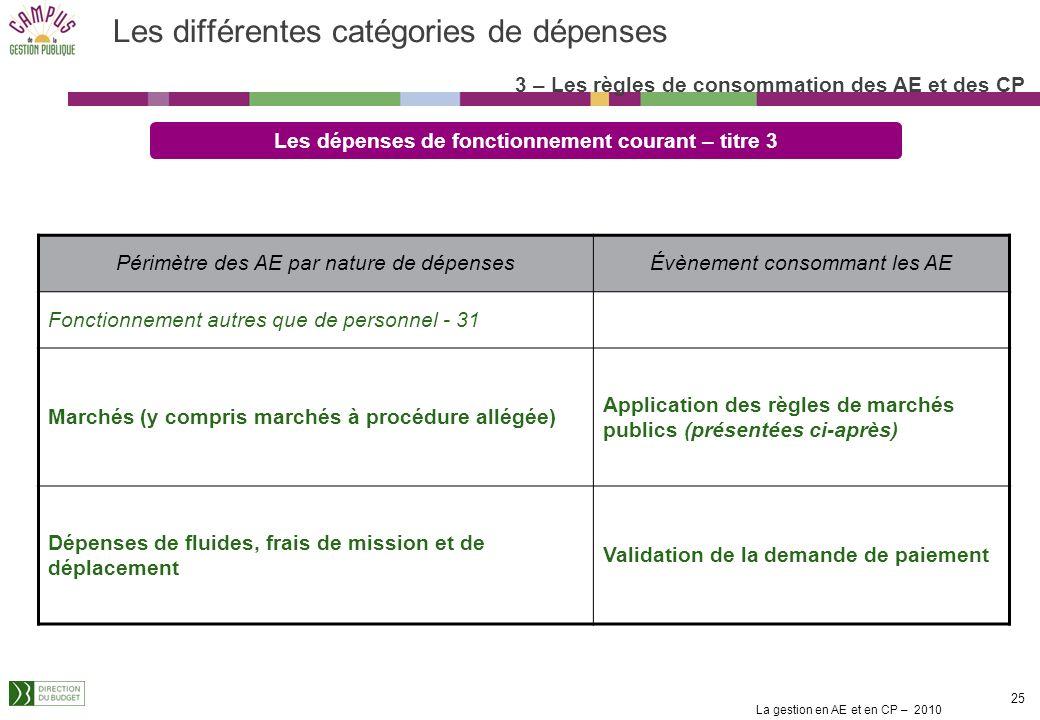 La gestion en AE et en CP – 2010 24 Les différentes catégories de dépenses 3 – Les règles de consommation des AE et des CP Les dépenses de personnel –