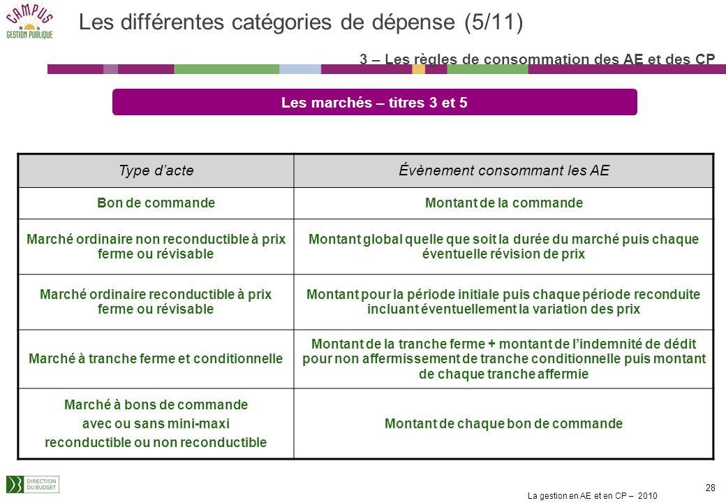 La gestion en AE et en CP – 2010 27 Les différentes catégories de dépenses Opérateurs de LEtat : Subvention pour charges de service public (Titre 3) e