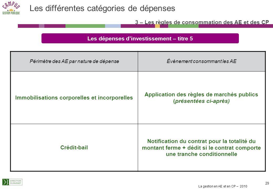 La gestion en AE et en CP – 2010 28 Les différentes catégories de dépense (5/11) Les marchés – titres 3 et 5 Type dacteÉvènement consommant les AE Bon