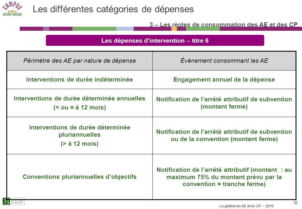 La gestion en AE et en CP – 2010 31 Les différentes catégories de dépenses Les marchés partagés ou interministériels Article 7 du code des marchés Con