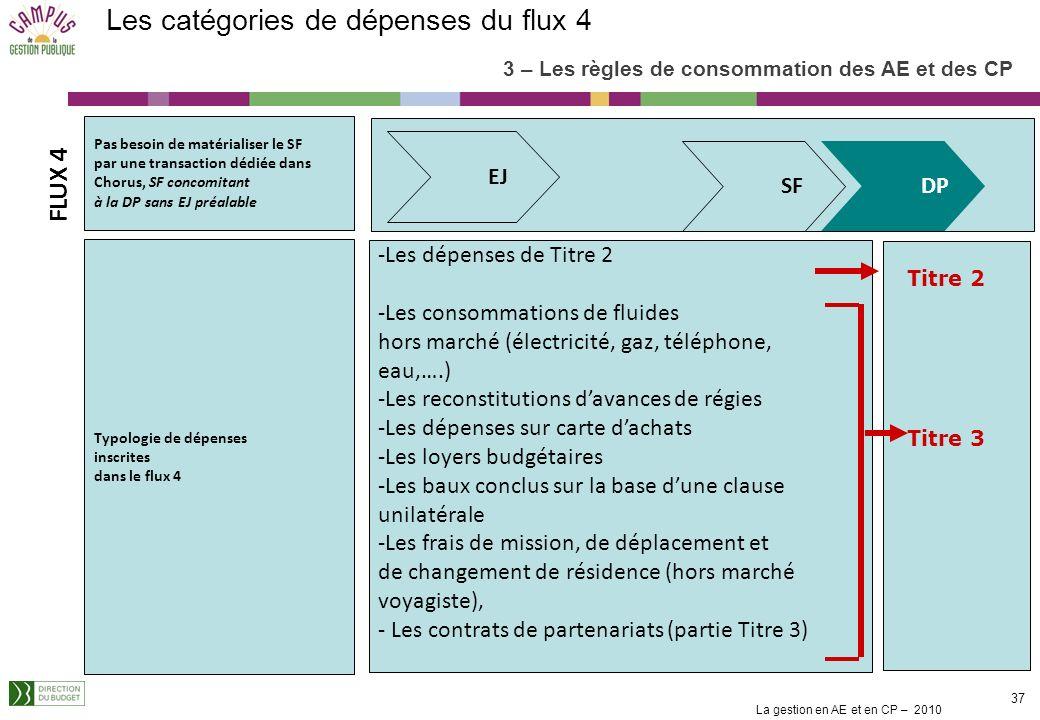 La gestion en AE et en CP – 2010 36 Pas besoin de matérialiser le SF par une transaction dédiée dans Chorus, SF concomitant à la DP avec EJ préalable