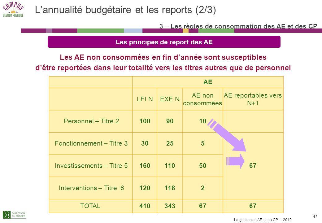 La gestion en AE et en CP – 2010 46 Lannualité budgétaire et les reports (1/3) Les fondements juridiques du report de crédits Article 15 de la loi org