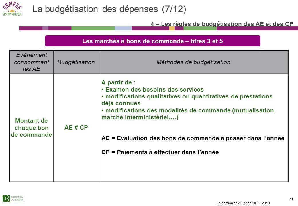 La gestion en AE et en CP – 2010 57 Le principe général de budgétisation des AE sapplique pour les dépenses sur marchés. Ce montant ne préjuge pas du