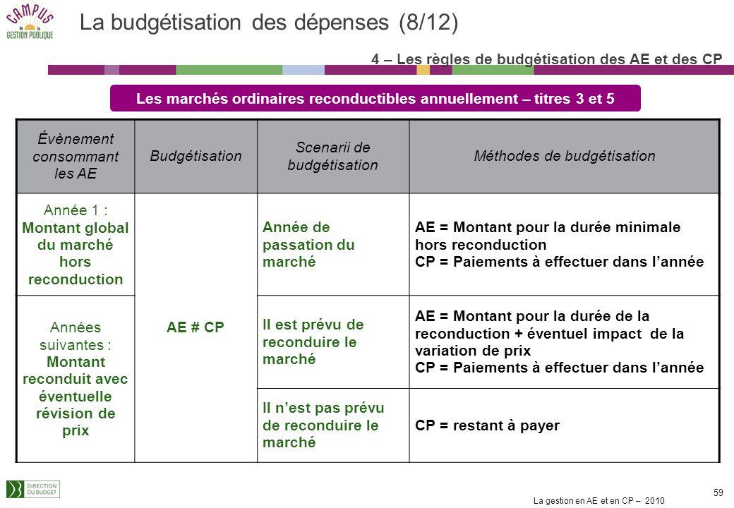 La gestion en AE et en CP – 2010 58 La budgétisation des dépenses (7/12) Les marchés à bons de commande – titres 3 et 5 Évènement consommant les AE Bu