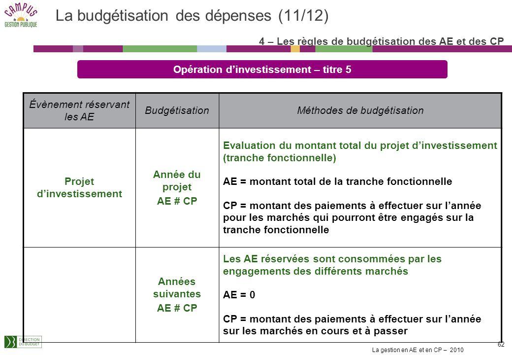 La gestion en AE et en CP – 2010 61 La budgétisation des dépenses (10/12) 4 – Les règles de budgétisation des AE et des CP Les marchés à tranches ferm